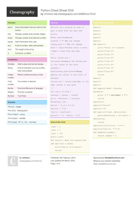 Python Cheat Sheet Chili by chilimon - Download free from