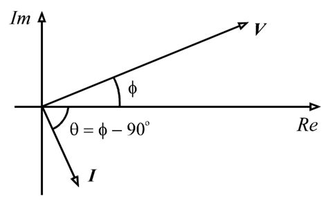 tikz angles - how to draw a phasor diagram (like this