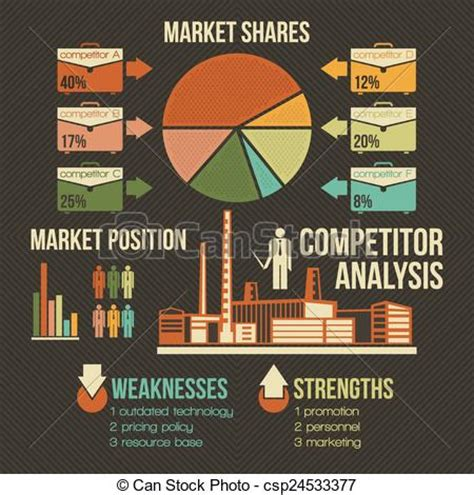 Competitor Analysis Infographics - Royalty Free EPS Clip